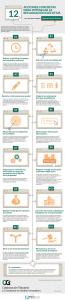 CGI_12 acciones en ejecutiva_infografia
